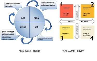 PDAC-TIME MATRIX